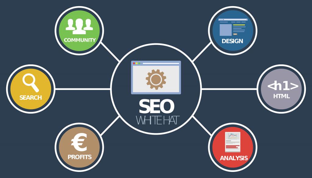Como melhorar o ranking do meu site no Google com SEO - WEBSOCORRO