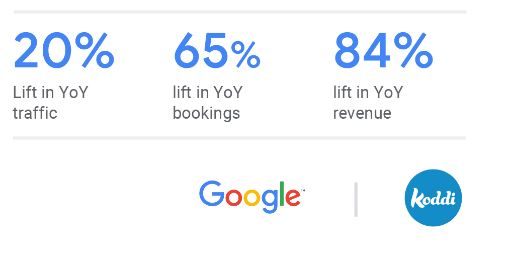 Case de Sucesso Google Hotel Ads - AccorHotels