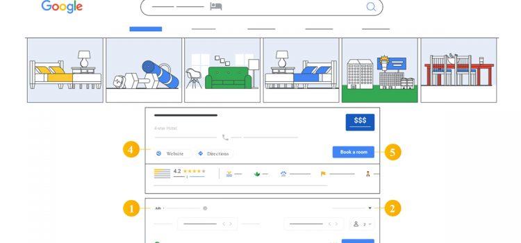 Guia Completo de Google Hotel Ads